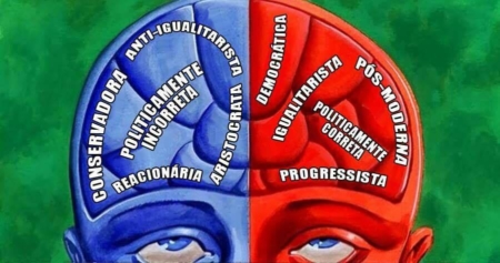 Libertarianismo, direita, esquerda, conservadorismo e progressismo